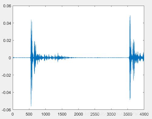 滤波后的信号时域图