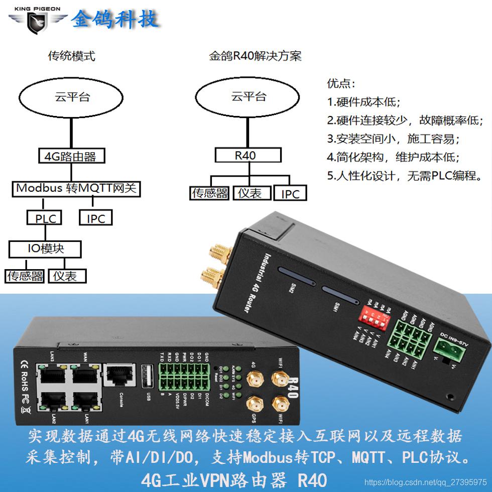 4G工业物联网关 R40