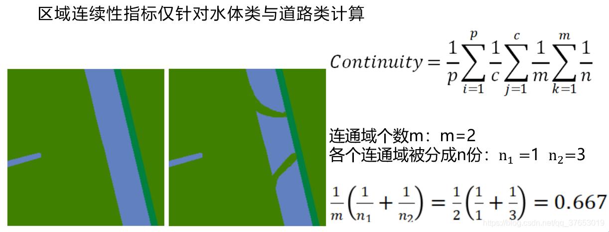 连通性指标计算