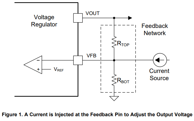 variable-feedback-controller