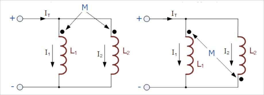 ▲ 带有互感的线圈并联左:同相并联;右:反向并联