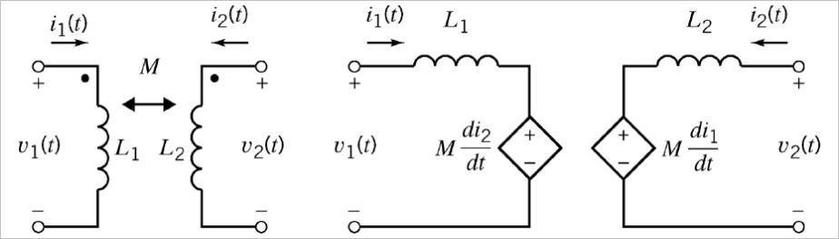 ▲ 两个有互感的线圈等效电路