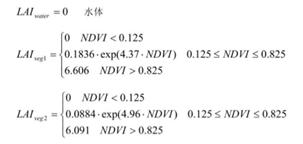 不同下垫面 LAI 与NDVI之间的关系
