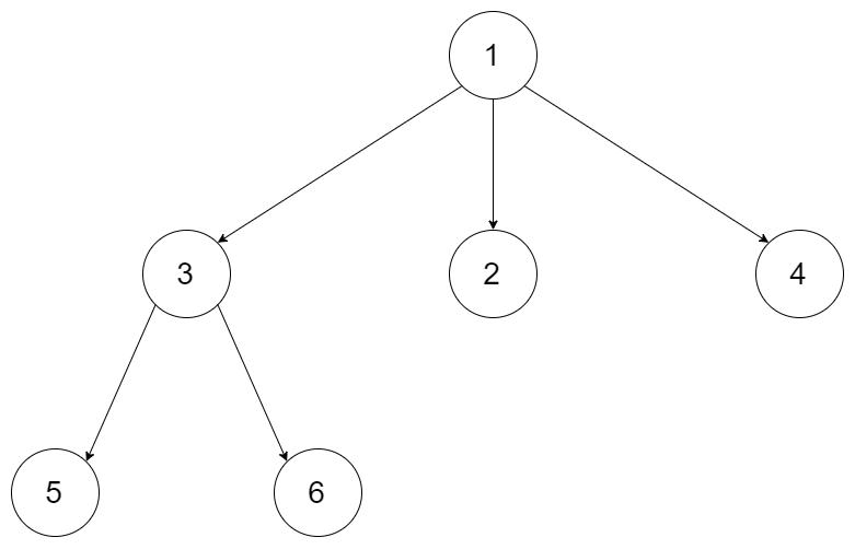 429. N叉树的层序遍历