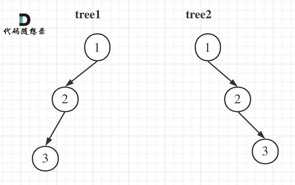 106.从中序与后序遍历序列构造二叉树2