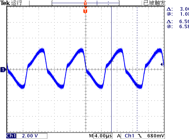 ▲ DG1062Z输出信号波形