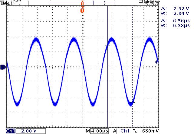 ▲ DG1062输出信号波形
