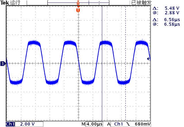 ▲ DG1062输出波形