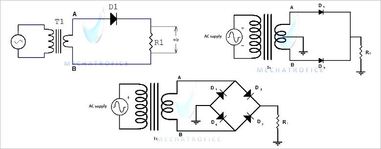 ▲ 不同的信号整流形式