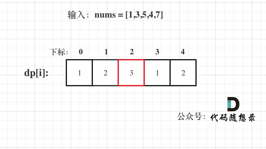 674.最长连续递增序列