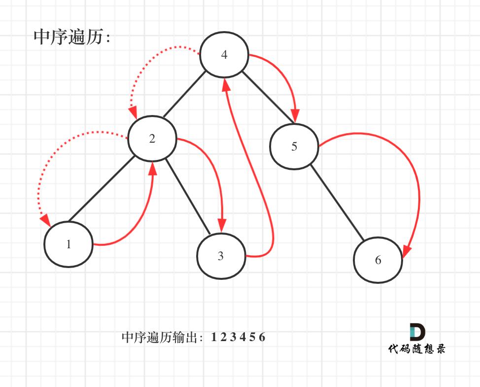 501.二叉搜索树中的众数1