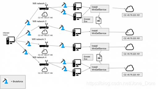 [外链图片转存失败,源站可能有防盗链机制,建议将图片保存下来直接上传(img-mjrkPjcY-1612511965450)(media/8bb7de36bf171e5a6231f254fcdc5269.png)]