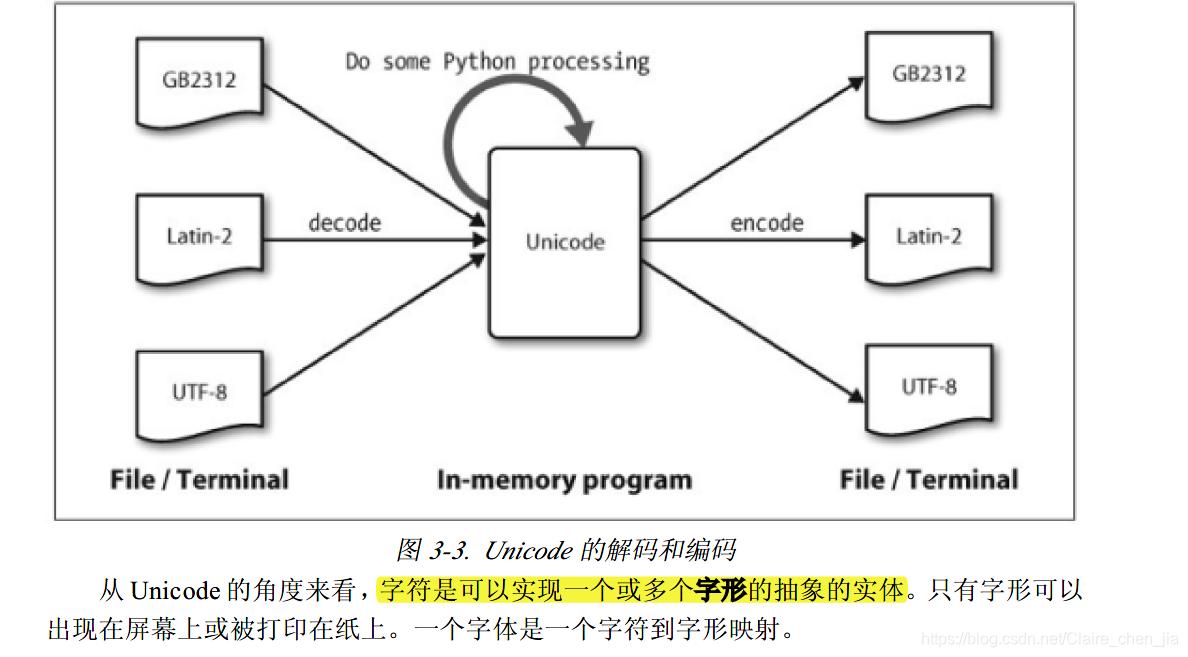 [外链图片转存失败,源站可能有防盗链机制,建议将图片保存下来直接上传(img-eAPmimBu-1612941977208)(attachment:image.png)]