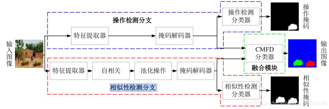 busternet双分支中文版