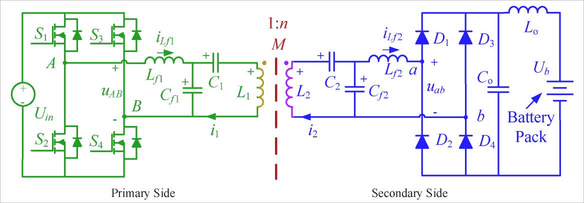 ▲ 采用LCC进行补充的无线发送和接收电路