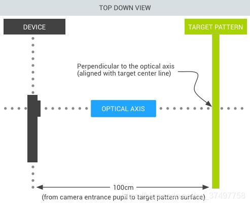 相机与打印目标