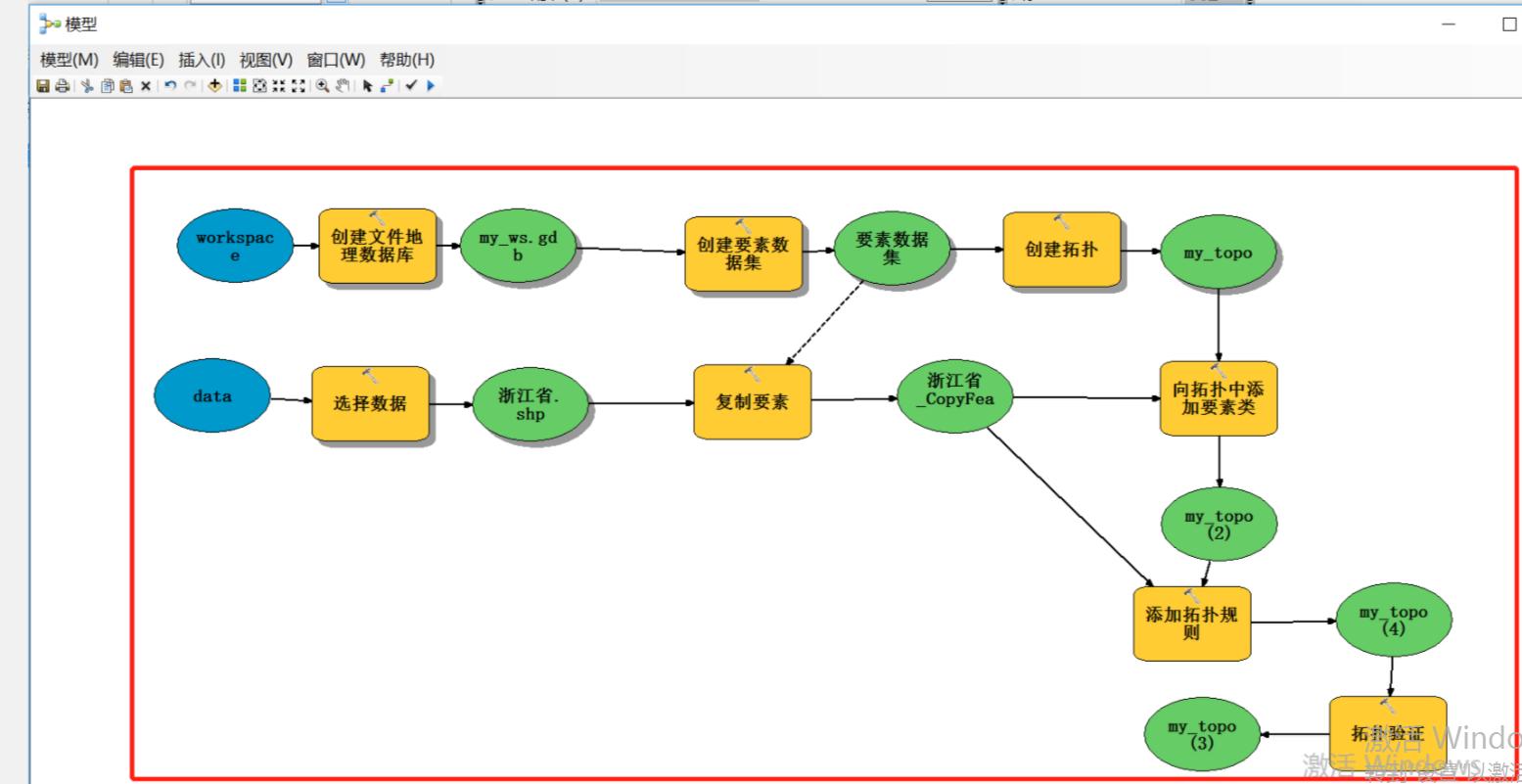 Arcgis模型构建批量拓扑错误检查