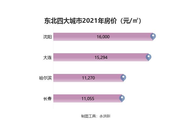 西青人口和gdp_又有奇葩的奥运奖牌榜,中国居然排名垫底了