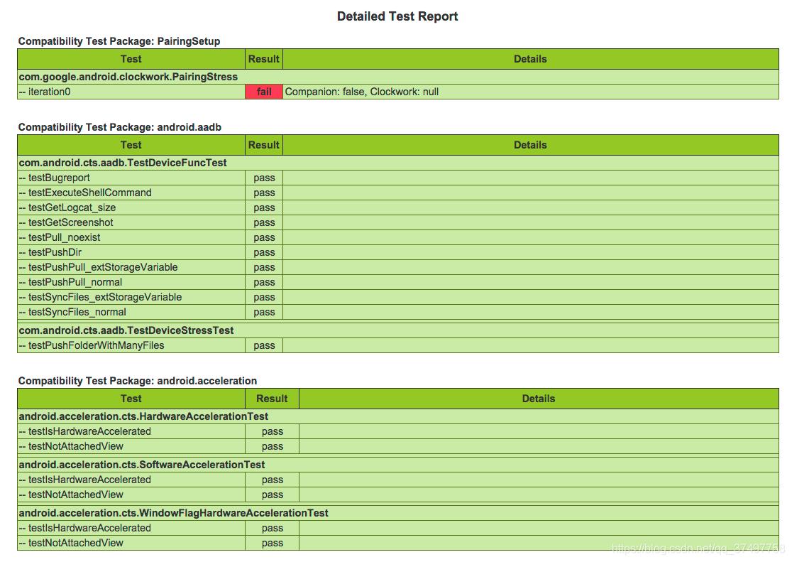 显示 CTS v1 测试报告示例