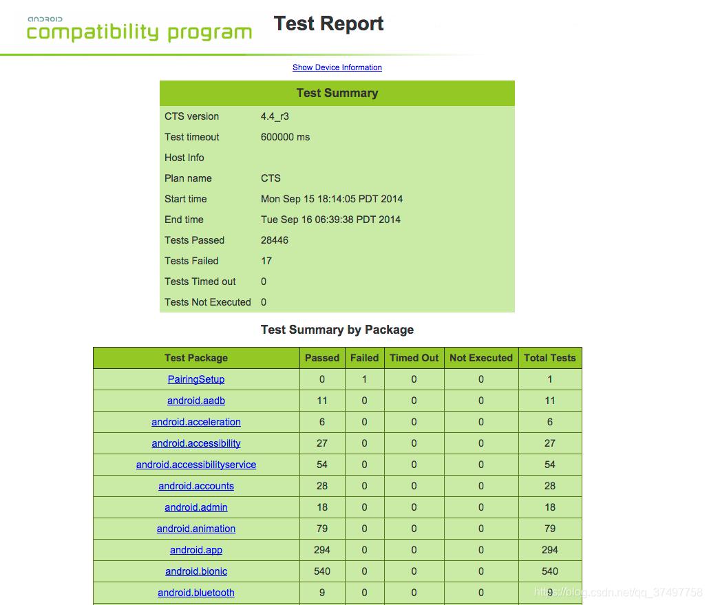 显示 CTS v1 测试摘要示例