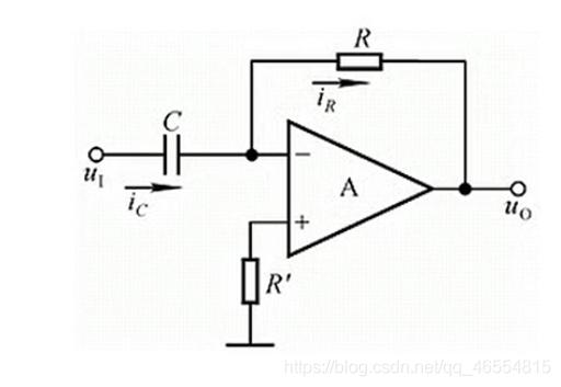 图2.1.1