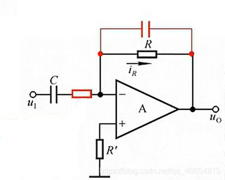 图2.2.1
