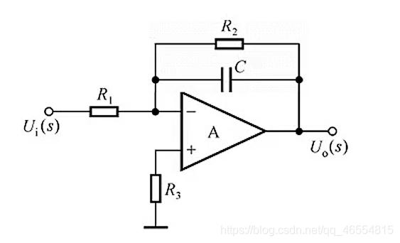 图1.2.1