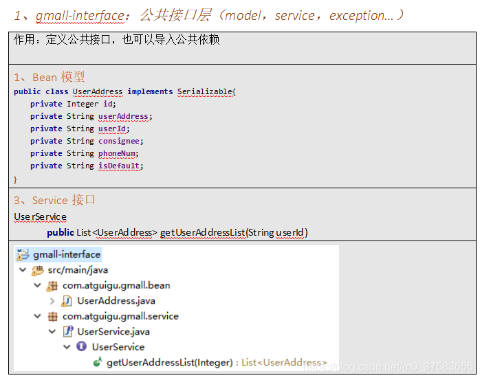 gmall-interface:公共接口层(model,service,exception…)