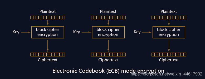 来自cryptohack.org