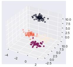 三维数据分类结果