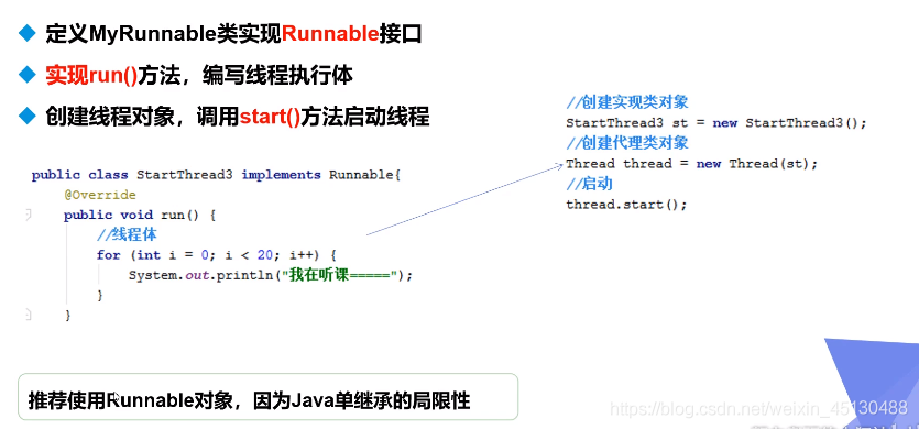 Runnable