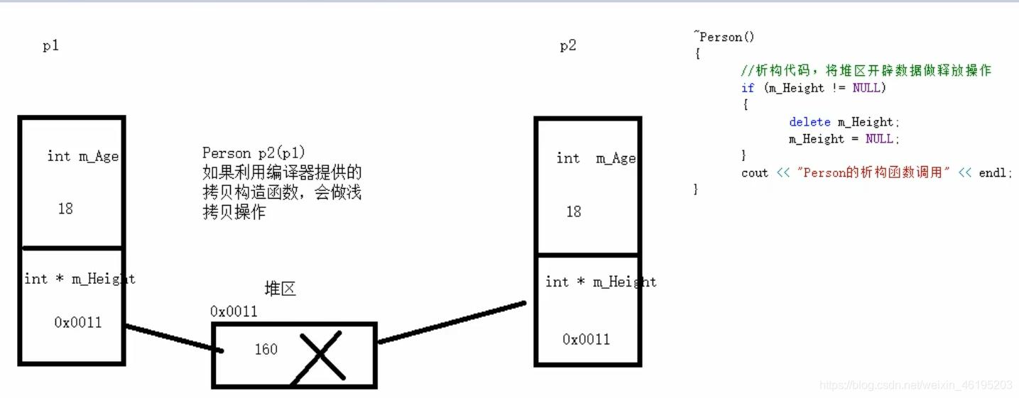 黑马程序猿C++公开课节选