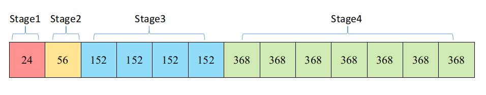 block_width