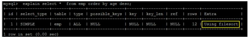 [外链图片转存失败,源站可能有防盗链机制,建议将图片保存下来直接上传(img-SFygG6XS-1615031649970)(图片/4. SQL语句调优/image-20210306182350566.png)]