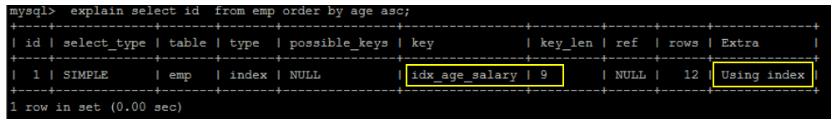 [外链图片转存失败,源站可能有防盗链机制,建议将图片保存下来直接上传(img-lQBEnKvA-1615031649973)(图片/4. SQL语句调优/image-20210306182818933.png)]