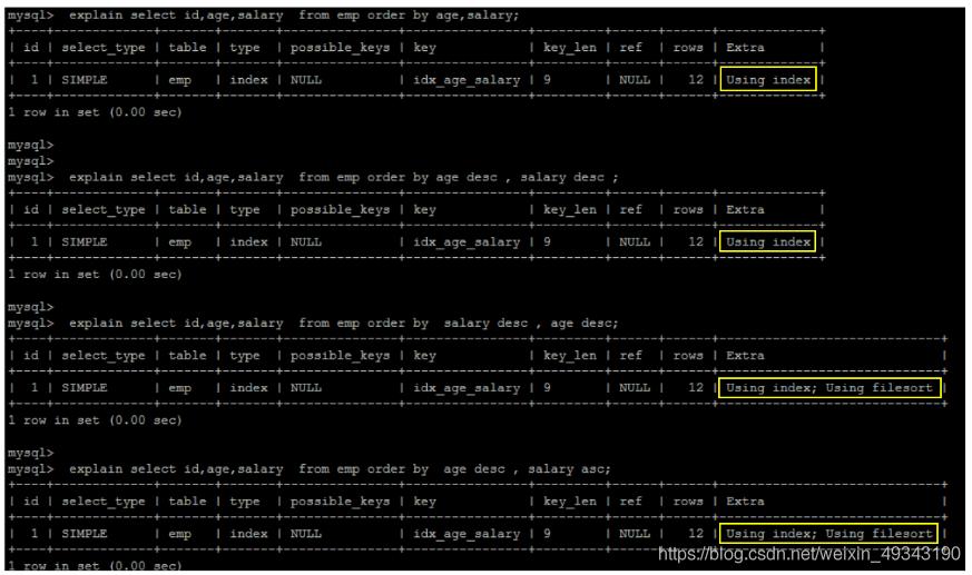 [外链图片转存失败,源站可能有防盗链机制,建议将图片保存下来直接上传(img-WFw9cM5z-1615031649974)(图片/4. SQL语句调优/image-20210306183058292.png)]