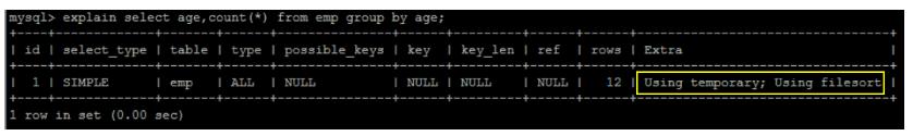 [外链图片转存失败,源站可能有防盗链机制,建议将图片保存下来直接上传(img-hrrwEk7J-1615031649975)(图片/4. SQL语句调优/image-20210306191341577.png)]