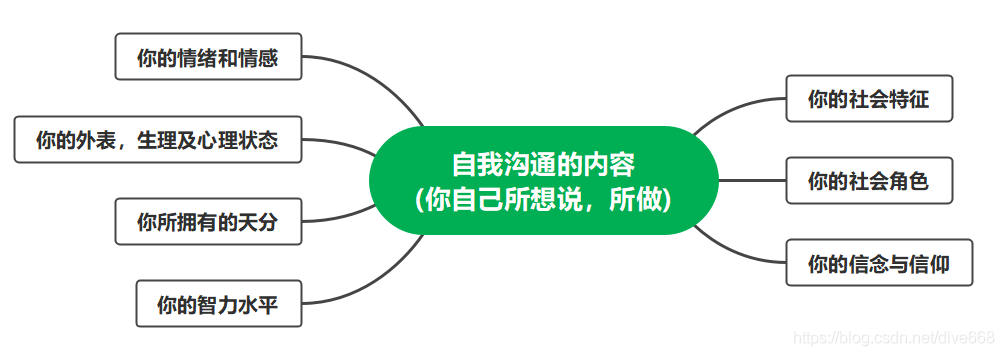 [外链图片转存失败,源站可能有防盗链机制,建议将图片保存下来直接上传(img-S7gU8JJR-1615033540159)(C:\Users\Lenovo\AppData\Roaming\Typora\typora-user-images\image-20210306091031178.png)]