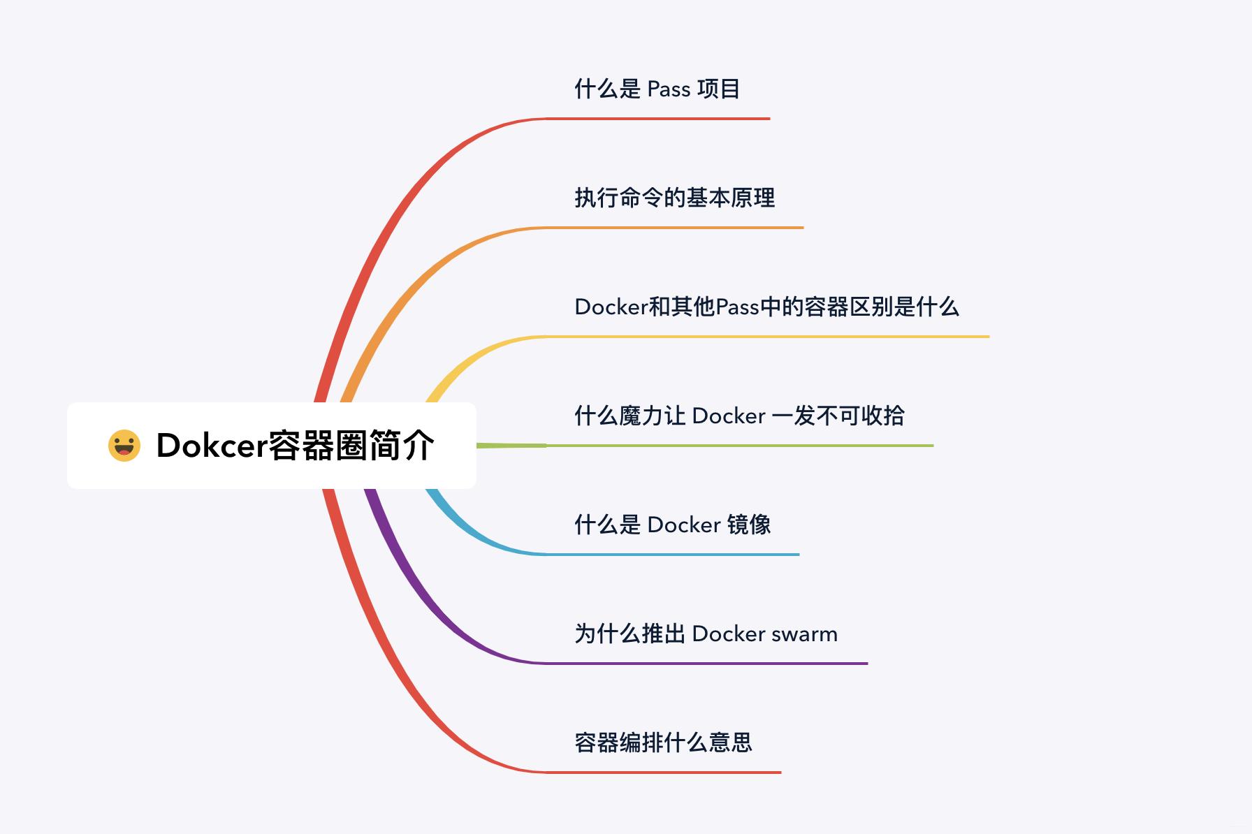 Docker容器圈简介