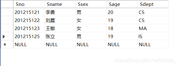 SQL Server 数据库基本操作入门篇①