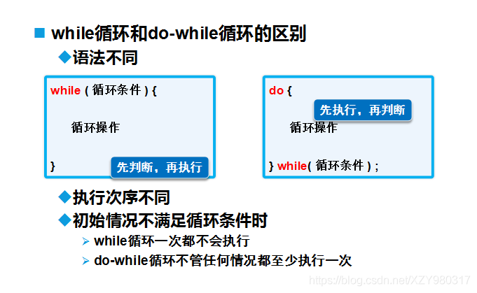 while循环的do-while循环的区别