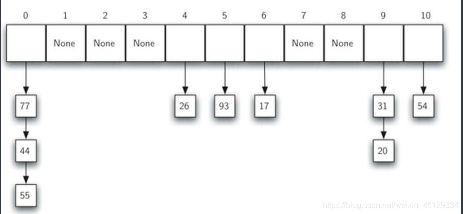 [外链图片转存失败,源站可能有防盗链机制,建议将图片保存下来直接上传(img-bt9crlWT-1615371832336)(C:\Users\93623\AppData\Roaming\Typora\typora-user-images\image-20210310140617753.png)]