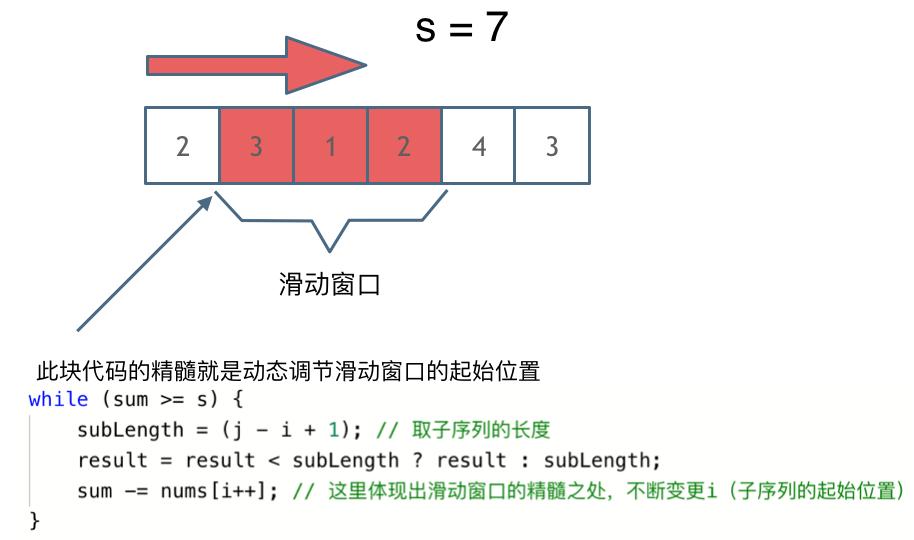 leetcode_209