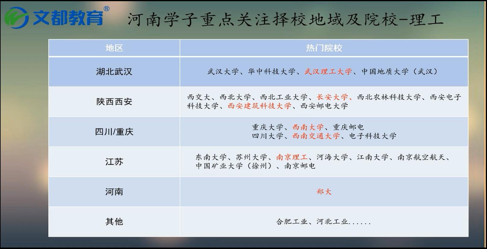陕西2022年考研报名及考试时间 2022考研日期是几月几号