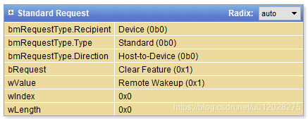 Clear Feature Setup packet