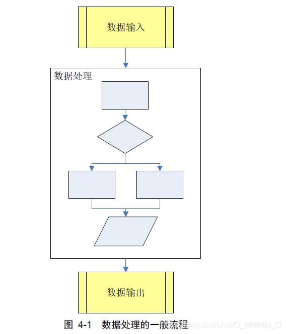 [外链图片转存失败,源站可能有防盗链机制,建议将图片保存下来直接上传(img-62JQ87H5-1615651551120)(images/VBA基础教程一/image-20210307135851911.png)]