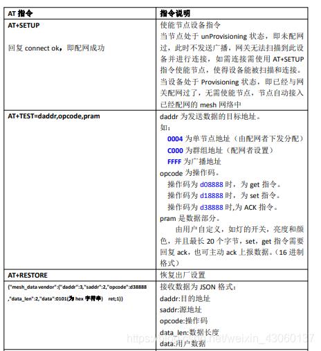 你好! 这是你第一次使用 **Markdown编辑器** 所展示的欢迎页。如果你想学习如何使用Markdown编辑器, 可以仔细阅读这篇文章,了解一下Markdown的基本语法知识。