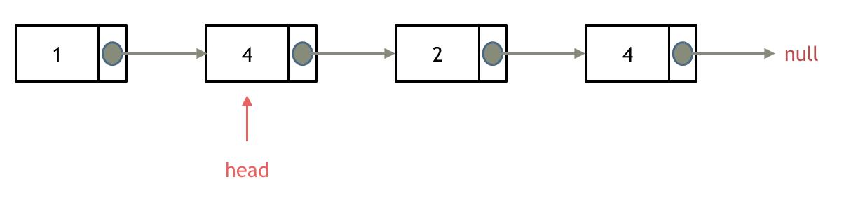 203_链表删除元素4