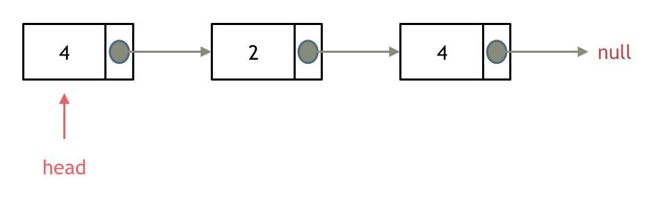 203_链表删除元素5