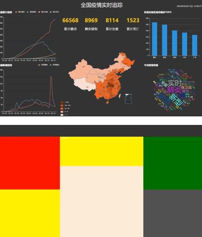 20210319223518374 - Python Flask定时调度疫情大数据爬取全栈项目实战使用-11可视化大屏模板制作